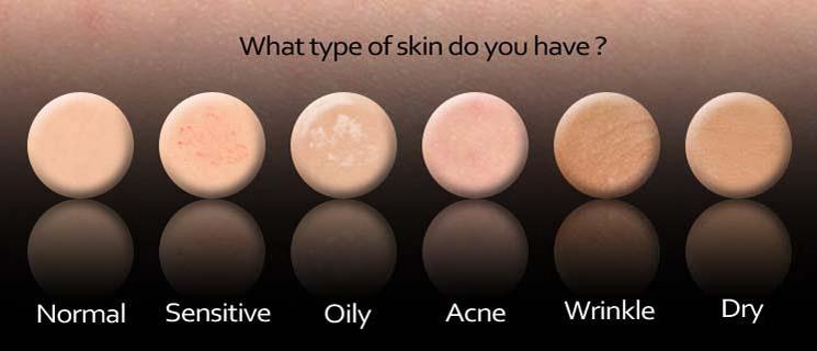 skin-types-skin-care